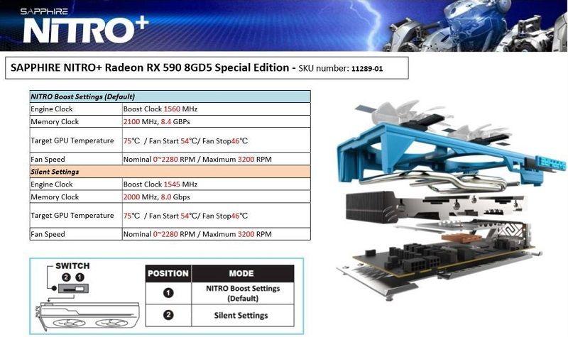 RX 590 NITRO+