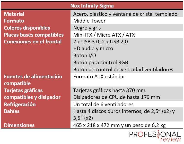 Nox Infinity Sigma caracteristicas