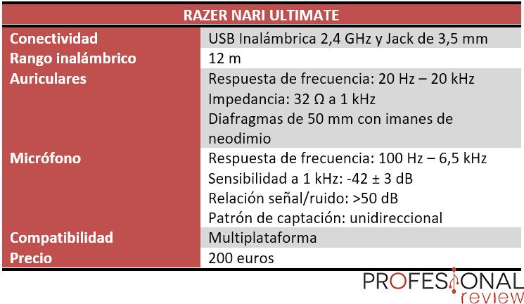 Razer Nari Ultimate Características