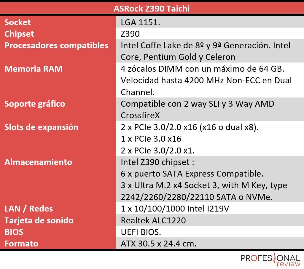 ASRock Z390 Taichi características