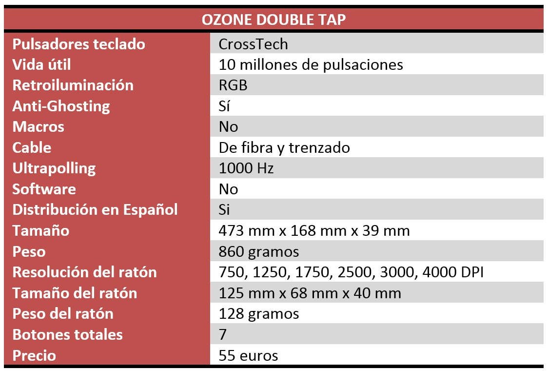 Ozone Double Tap Review