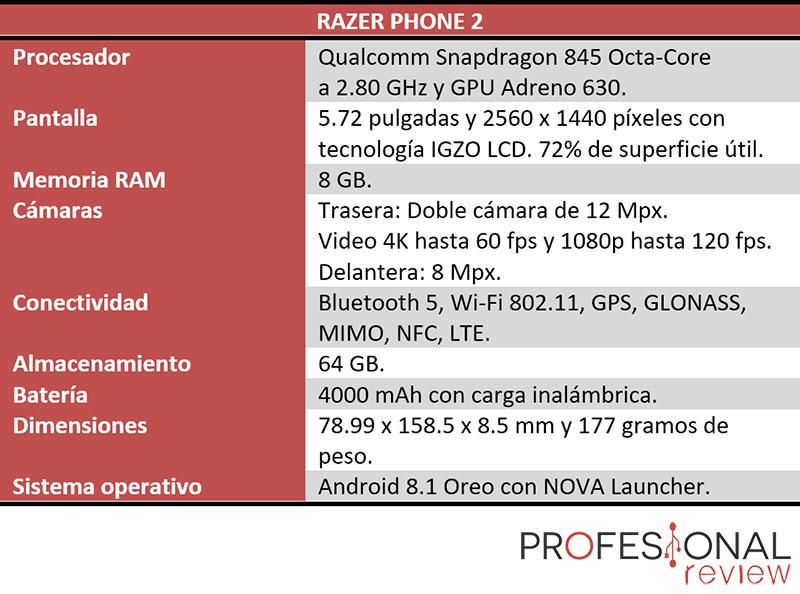 Razer phone 2 especificaciones tecnicas