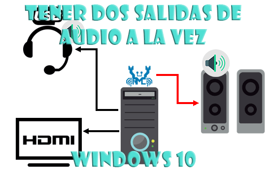 Dos salidas de audio a la vez en Windows 10