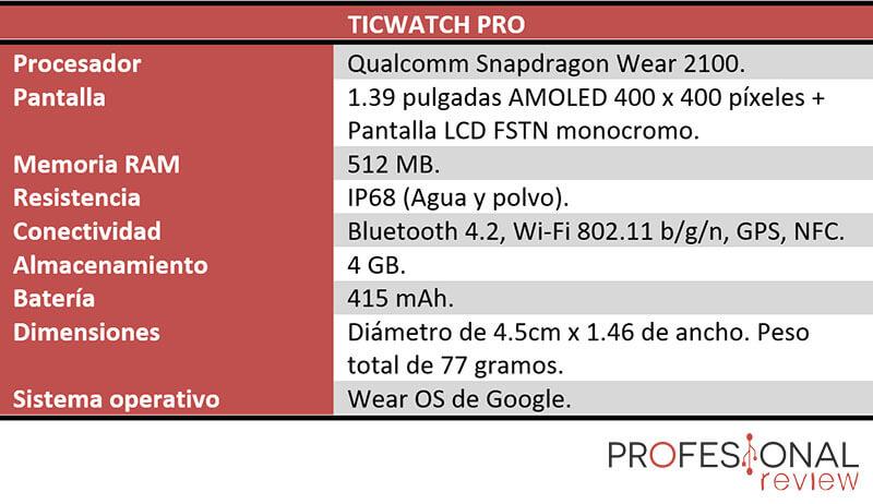 Ticwatch Pro Especificaciones técnicas