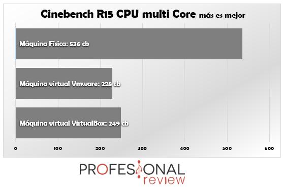 VirtualBox vs VMware tuto11