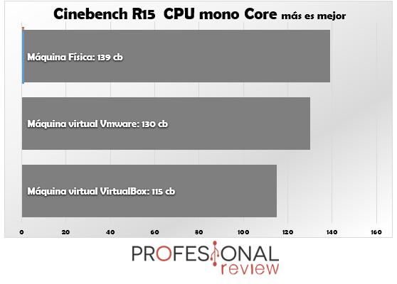 VirtualBox vs VMware tuto12
