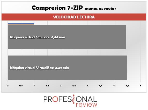 VirtualBox vs VMware tuto09