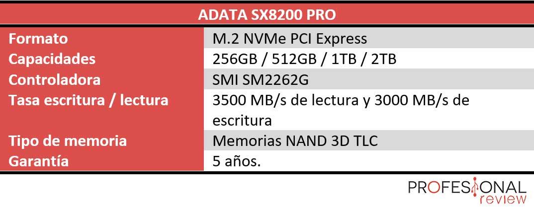 ADATA SX8200 Pro características