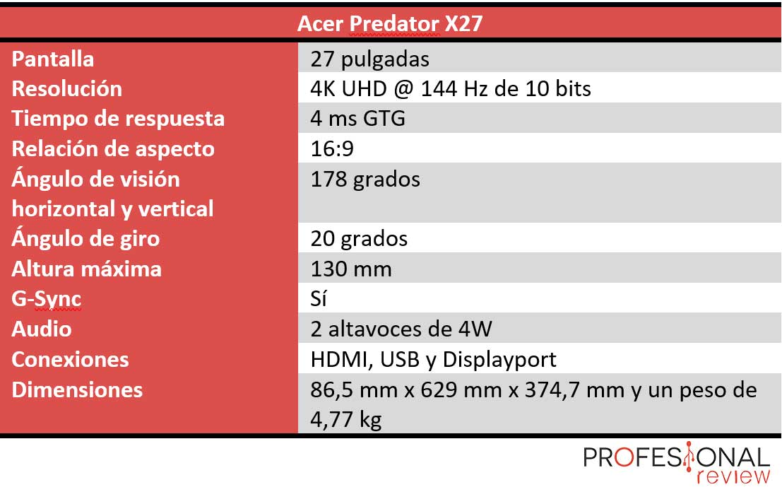 Acer Predator X27 características técnicas