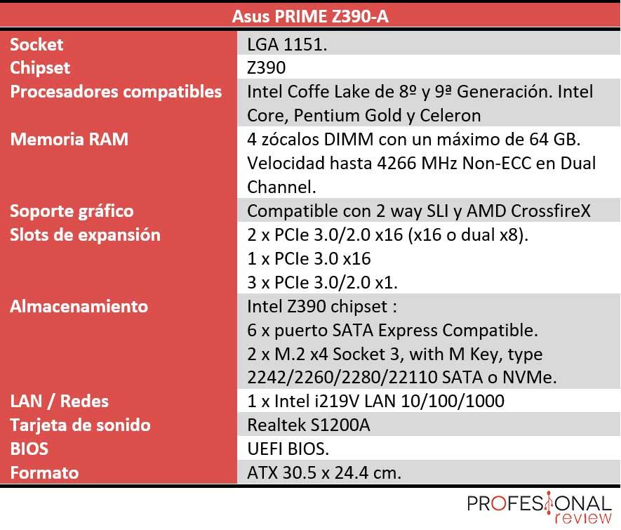 Asus PRIME Z390-A características