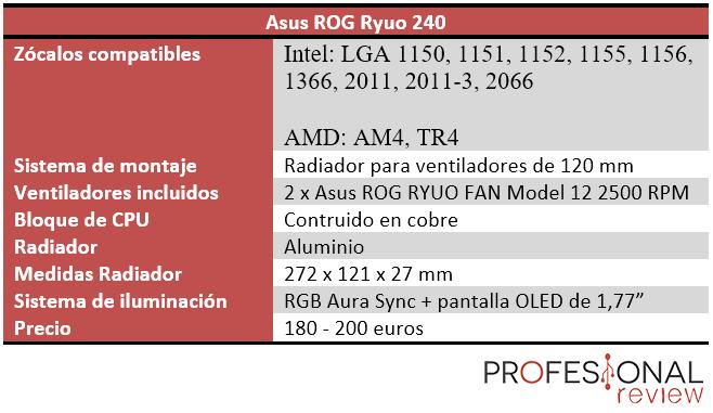 Asus ROG Ryuo 240 características