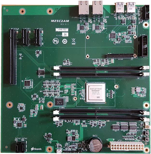 Nuevo servidor Banana Pi con 24 núcleos basados en ARM