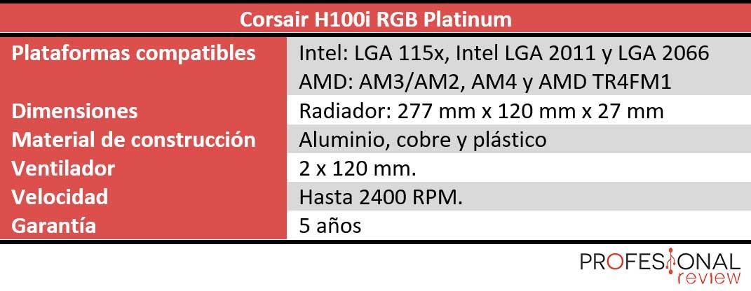 Corsair H100i RGB Platinum Características