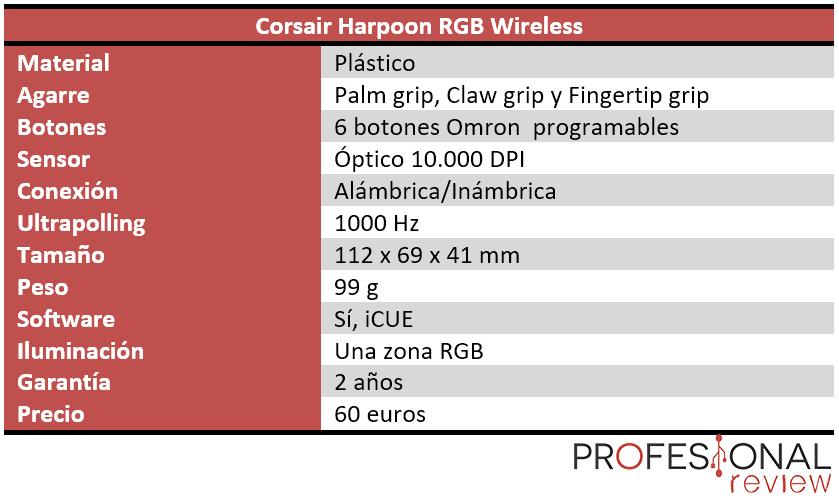 Corsair Harpoon RGB Wireless Caracteristicas