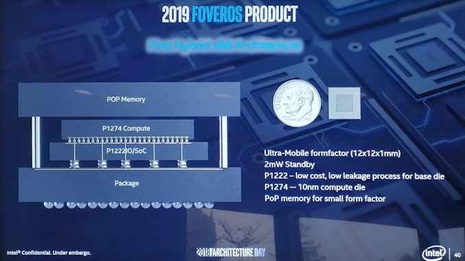 Intel x86 hybrid sigue los pasos de ARM en diseño de SoCs