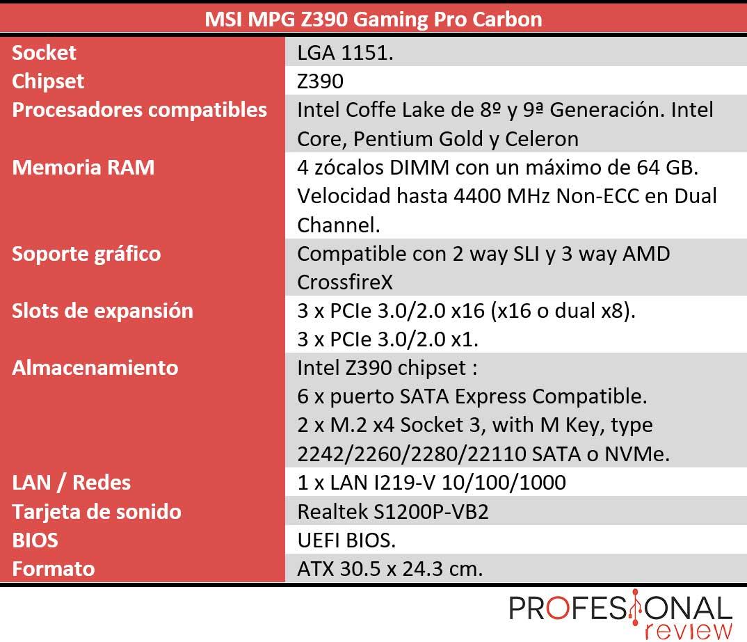 MSI MPG Z390 Gaming Pro Carbon características