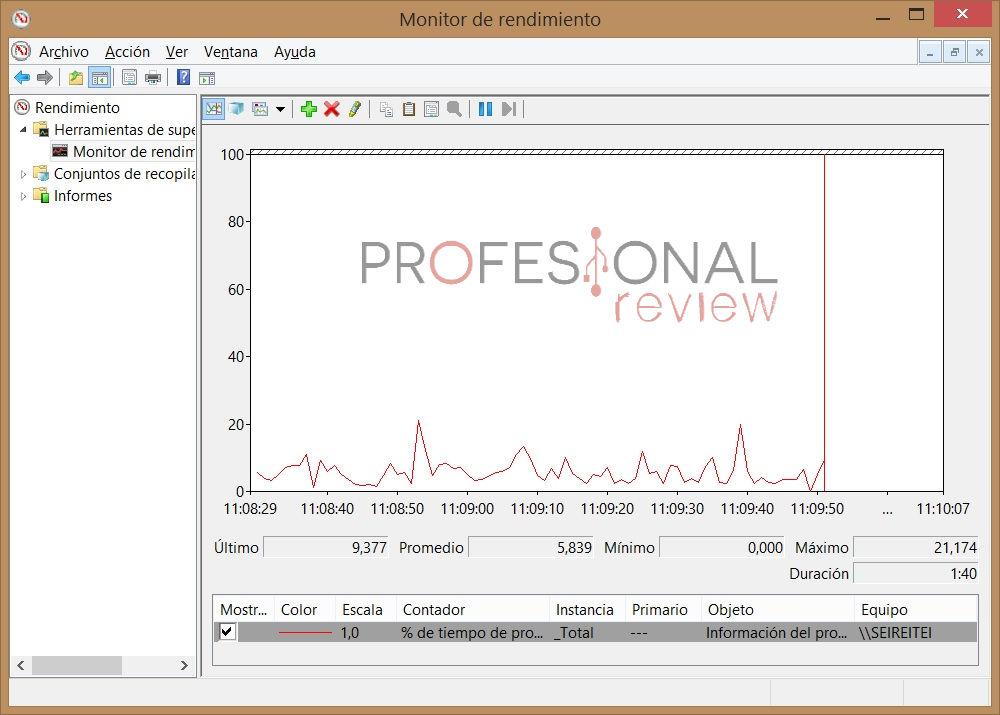Mejores programas de diagnostico para el hardware de PC
