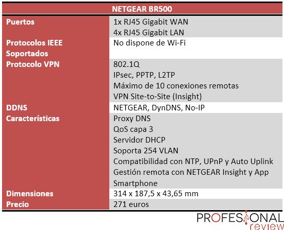 NETGEAR BR500 Caracteristicas