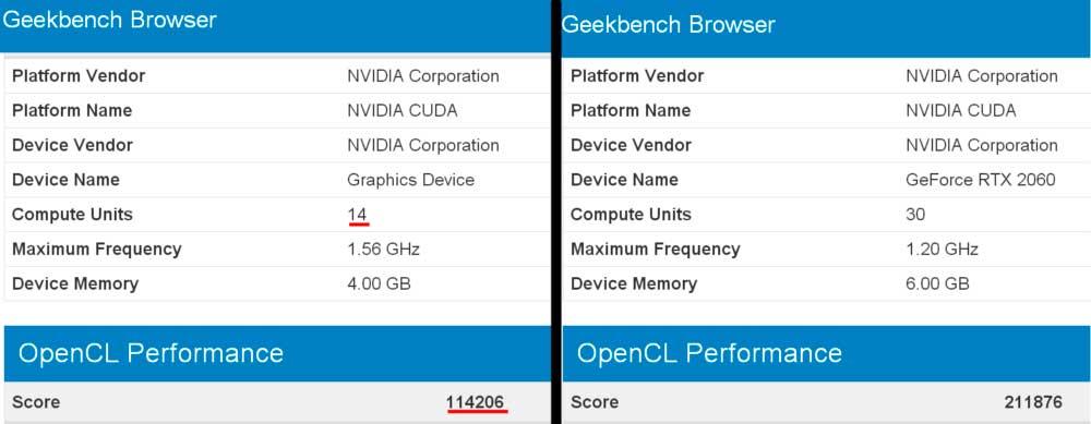 NVIDIA GeForce GTX 2050