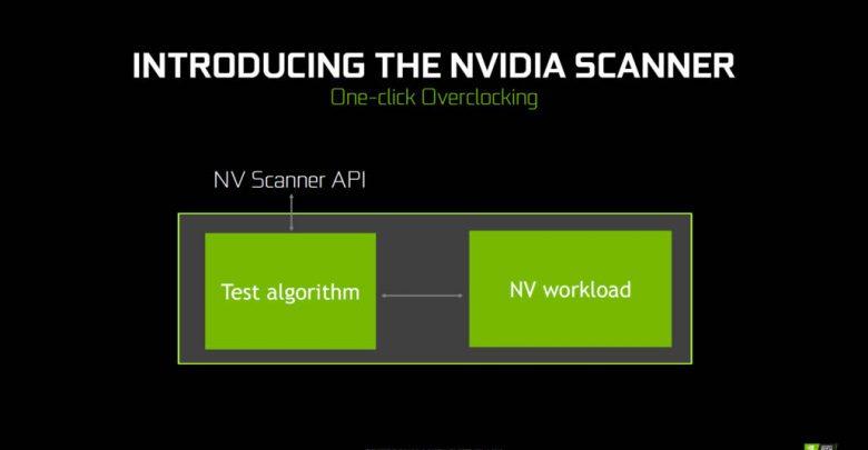 Photo of Nvidia OC Scanner llega a MSI Afterburner y las GPUs Pascal