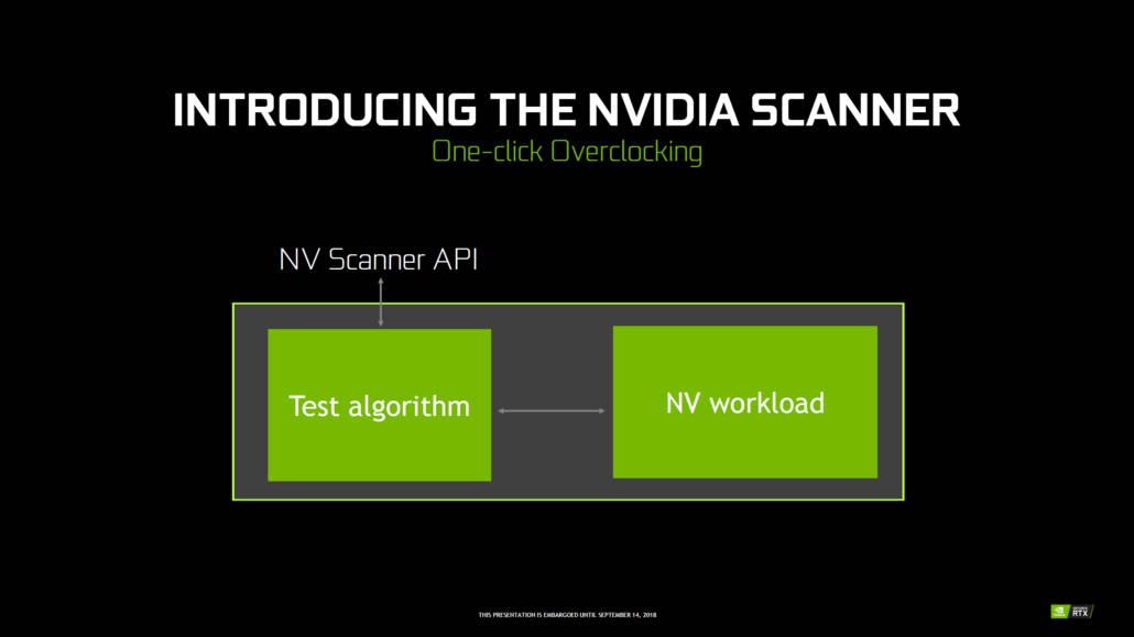 Nvidia OC Scanner llega a MSI Afterburner y las GPUs Pascal