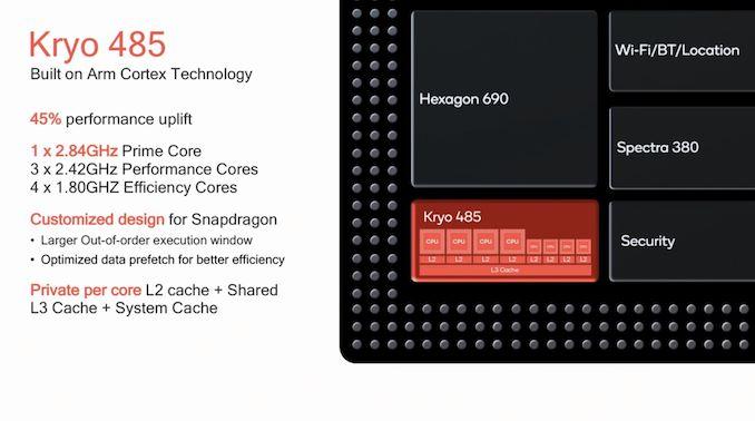Snapdragon 855 es el procesador móvil del futuro
