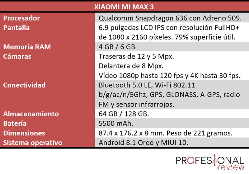 Xiaomi Mi Max 3 características técnicas