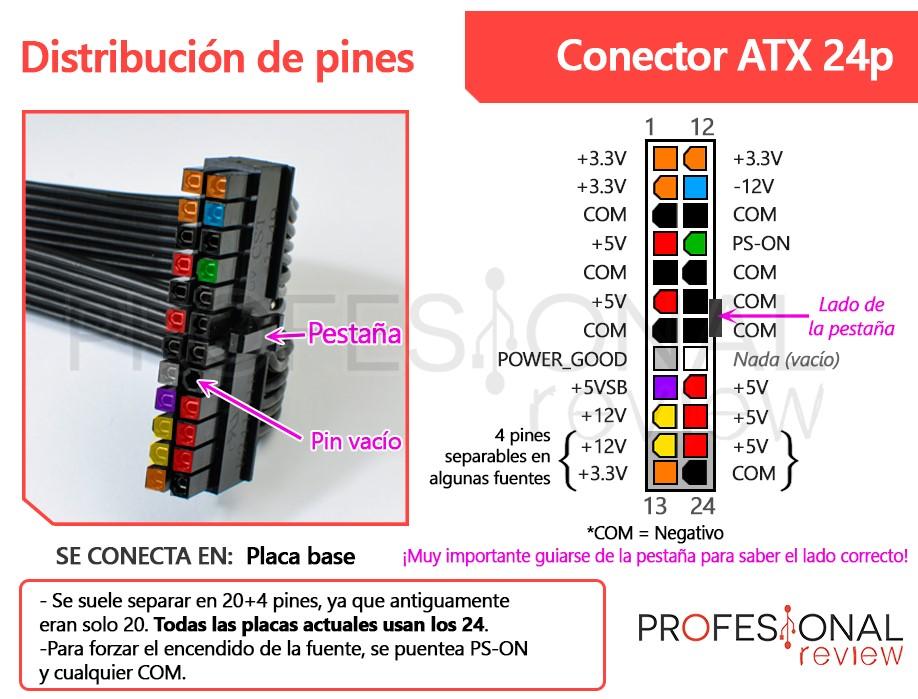 Conector ATX de 24 pines