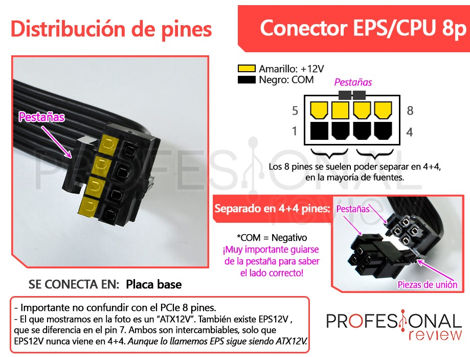 Conector CPU de fuente de alimentación.