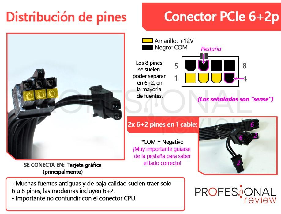 Conector PCIe 6+2 pines fuente de alimentación