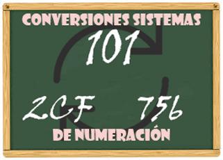 Photo of Sistema Binario, Decimal, Octal y Hexadecimal qué es y cómo funciona