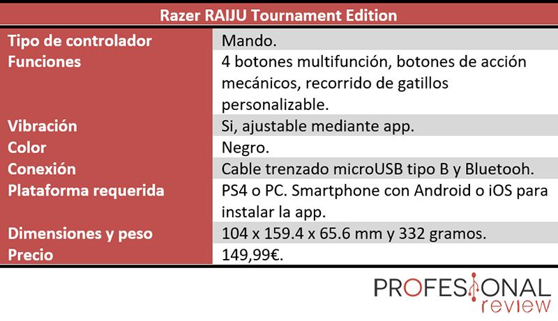 Razer RAIJU Tournament Edition características técnicas