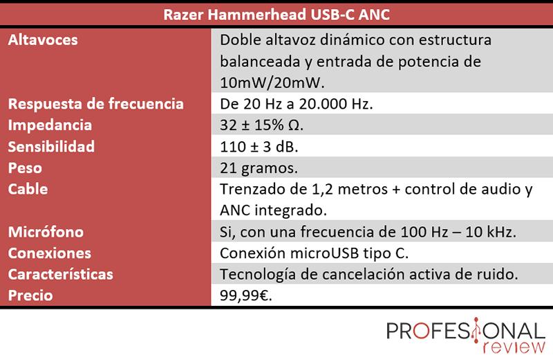 Razer Hammerhead USB-C ANC características técnicas