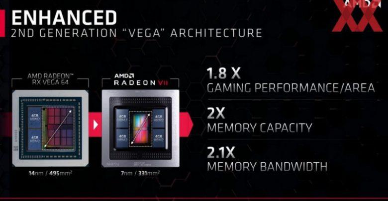 Photo of AMD comparte mas detalles sobre Radeon VII de 7 nm