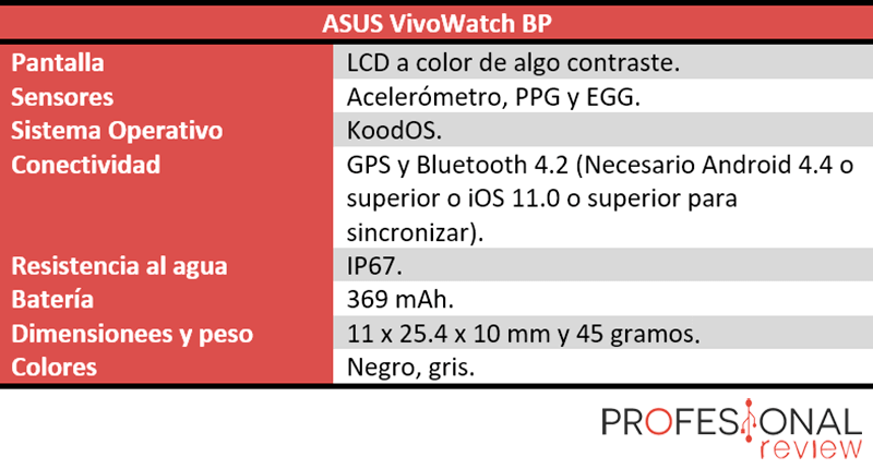 ASUS VivoWatch BP características técnicas
