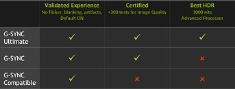 Nvidia-G-Sync AMD FreeSync