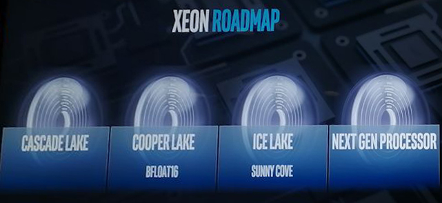 Intel Ice Lake Xeon
