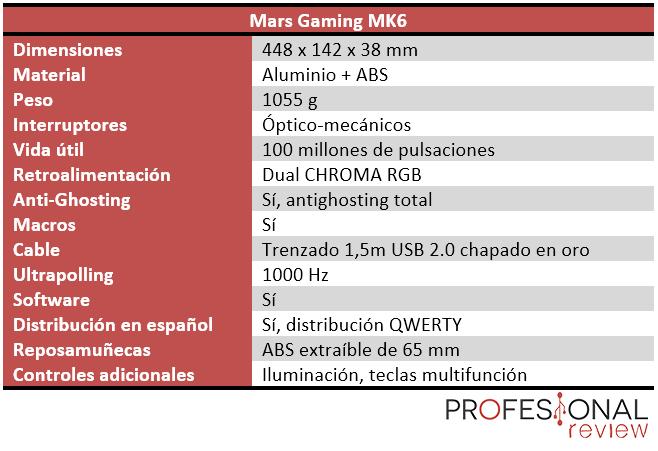 Mars Gaming MK6 caracteristicas