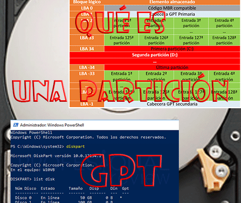 Photo of Qué es una partición GPT y cuáles son sus ventajas