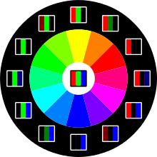 Monitor RGB