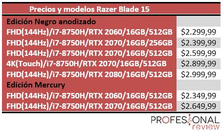 Razer Blade 15 precios