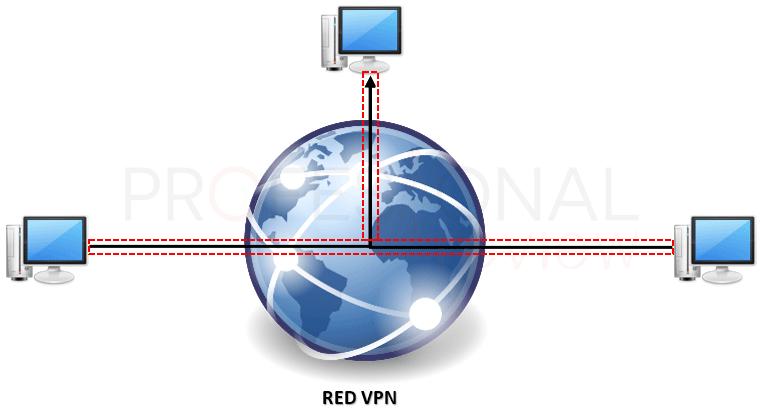 Red VPN
