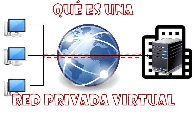 Red Privada Virtual