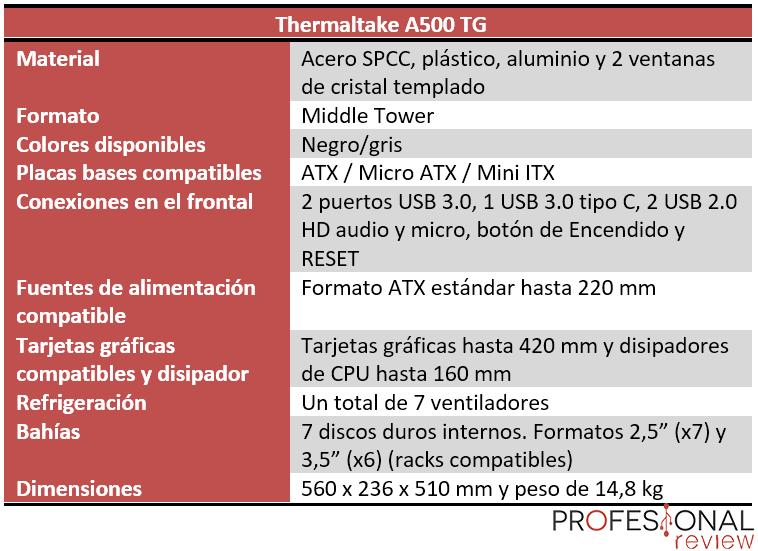 Thermaltake A500 TG Características