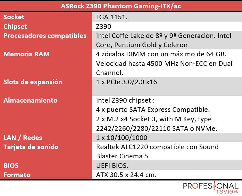 ASRock Z390 Phantom Gaming-ITX/ac características