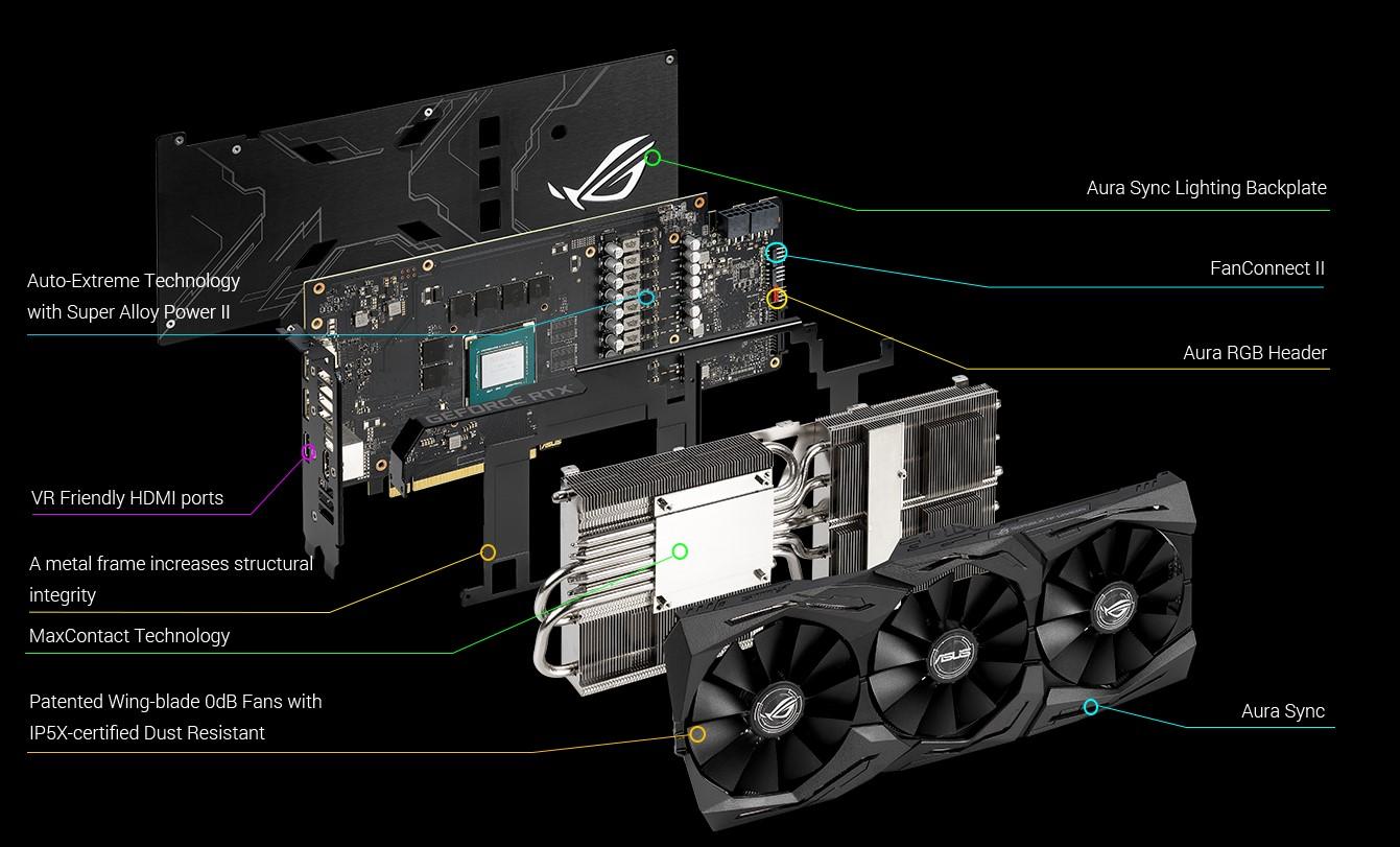 RTX 2060 Strix