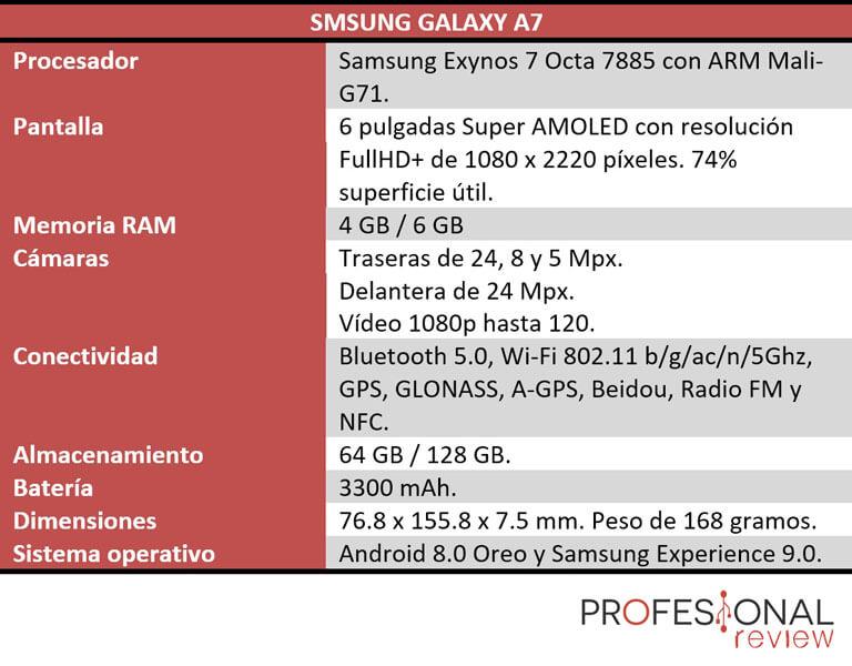 Samsung Galaxy A7 características técnicas