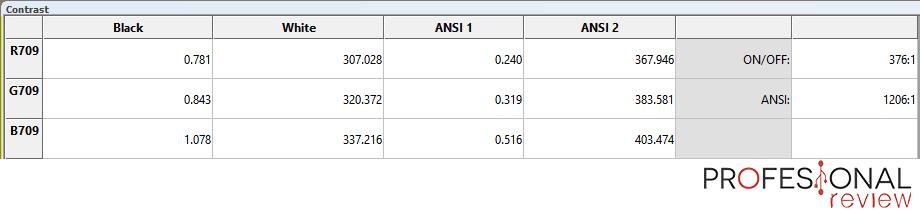 AORUS AD27QD review calibración