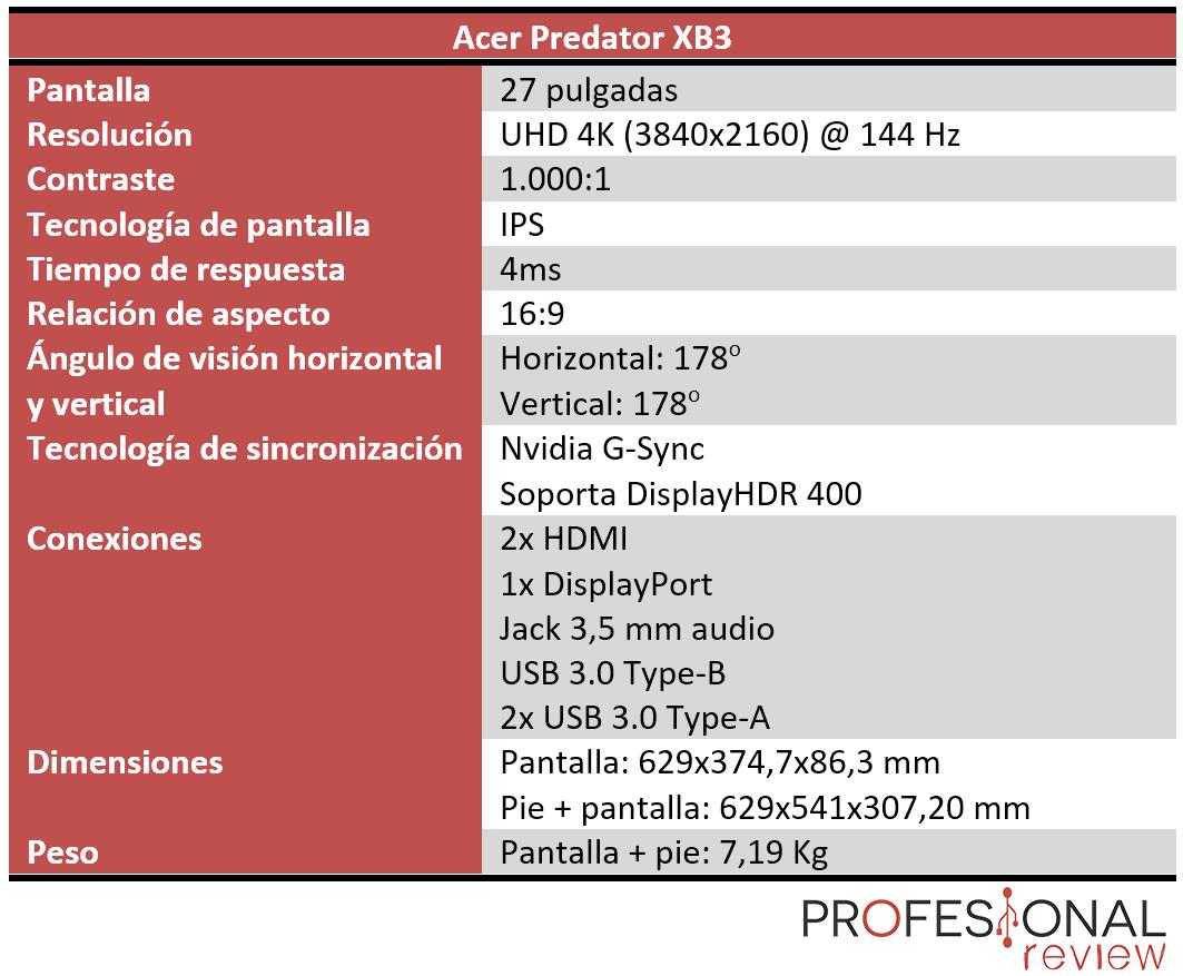 Acer Predator XB3 Características