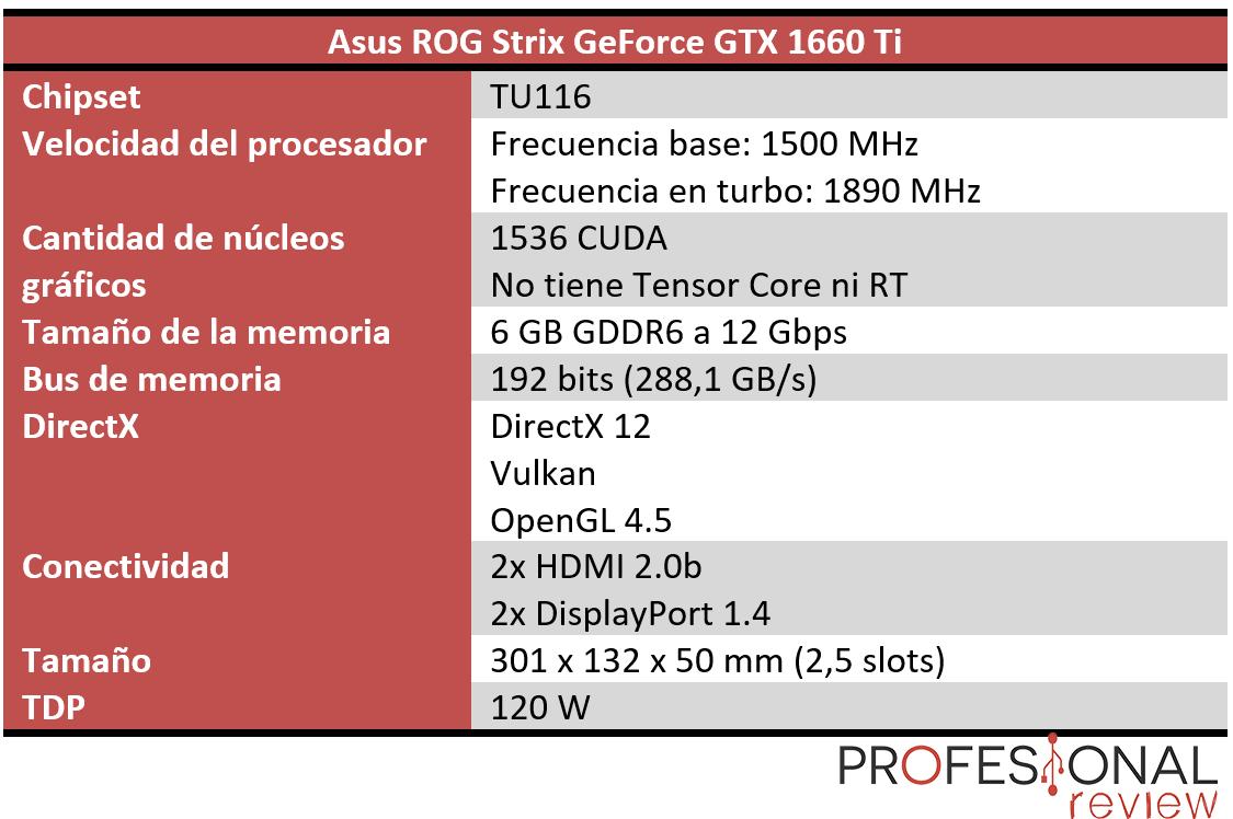 Asus ROG Strix GeForce GTX 1660 Ti características